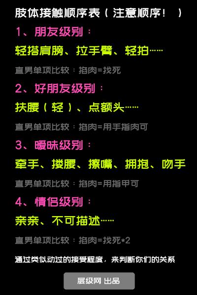 肢体接触升级顺序表